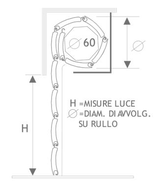 Diametri di arrotolamento tapparelle su rullo ottagonale - Altezza parapetto finestra ...