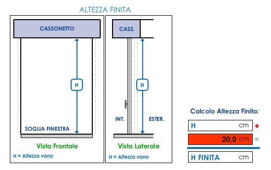 Come prendere le misure delle tapparelle in pvc per sostituzione - Altezza parapetto finestra ...